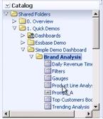 Adding analysis views to the dashboard