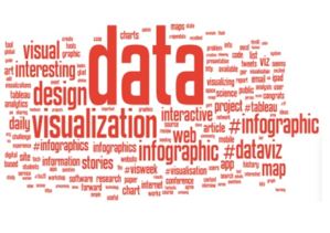 How Data Visualization Can Benefit SMBs