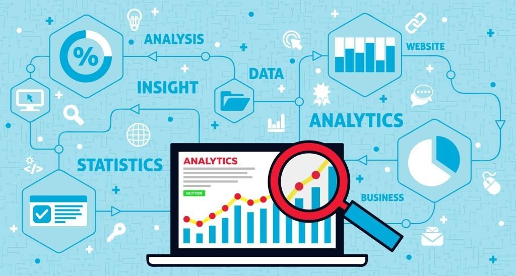 marketing Data Insights