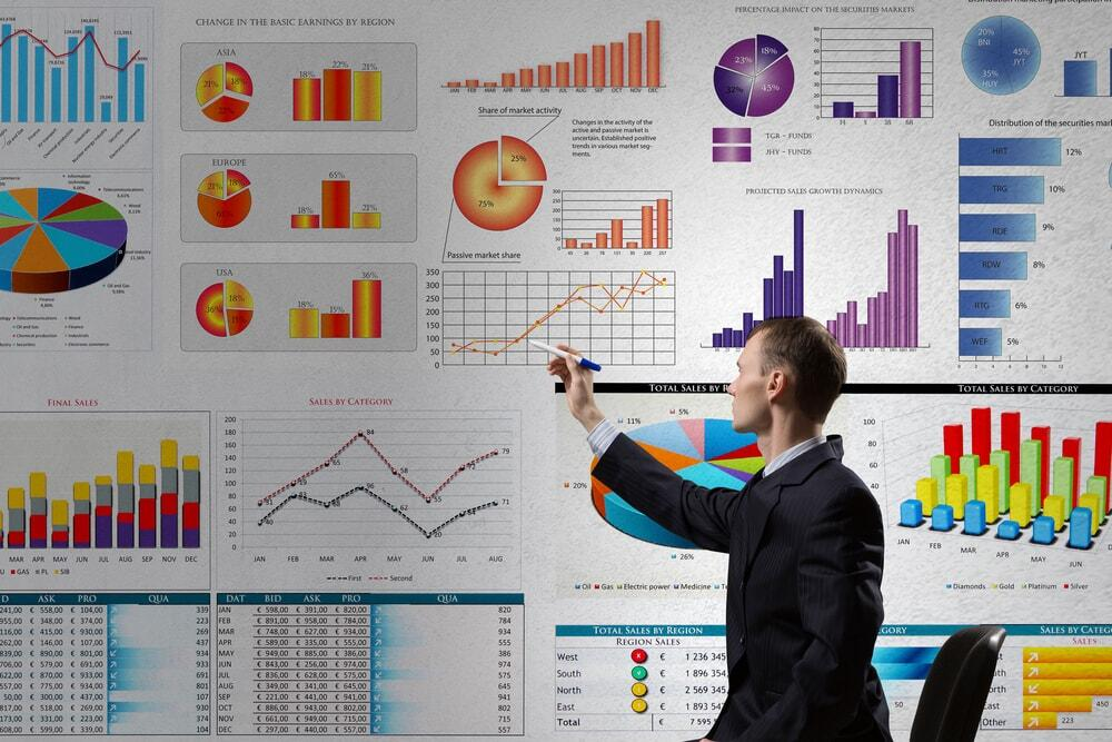 business intelligence for digital marketing