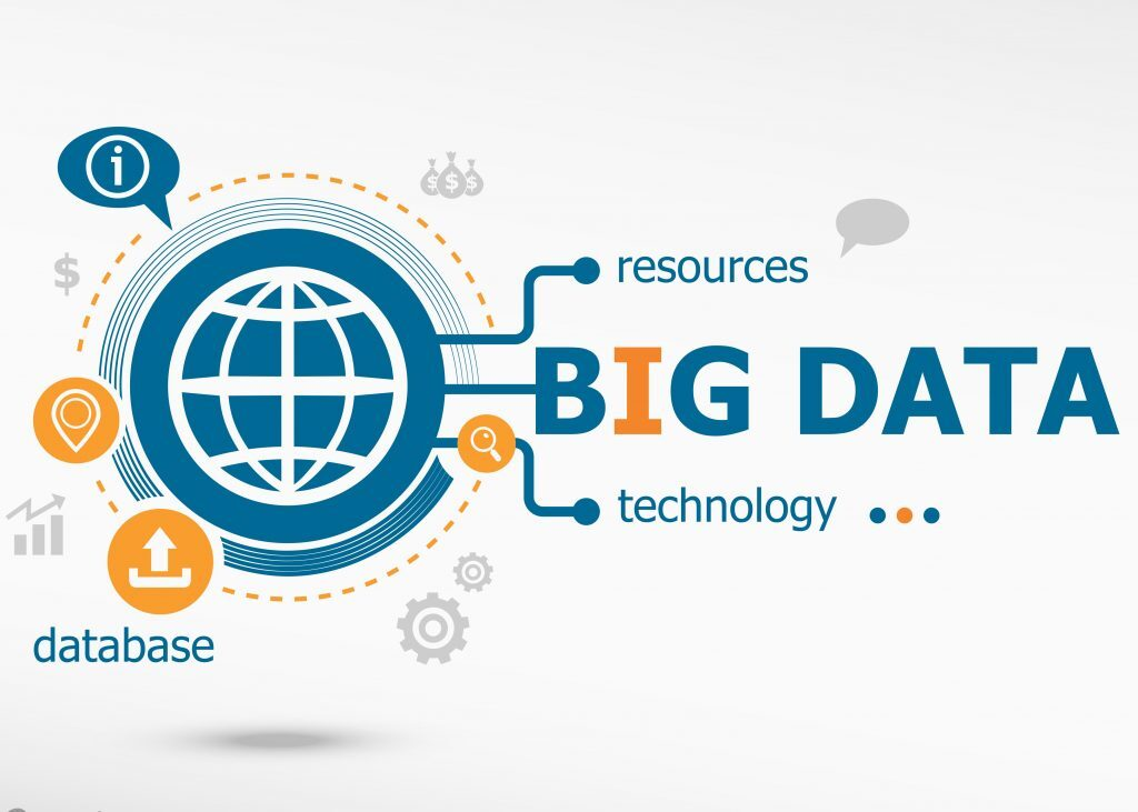ecommerce sector big data