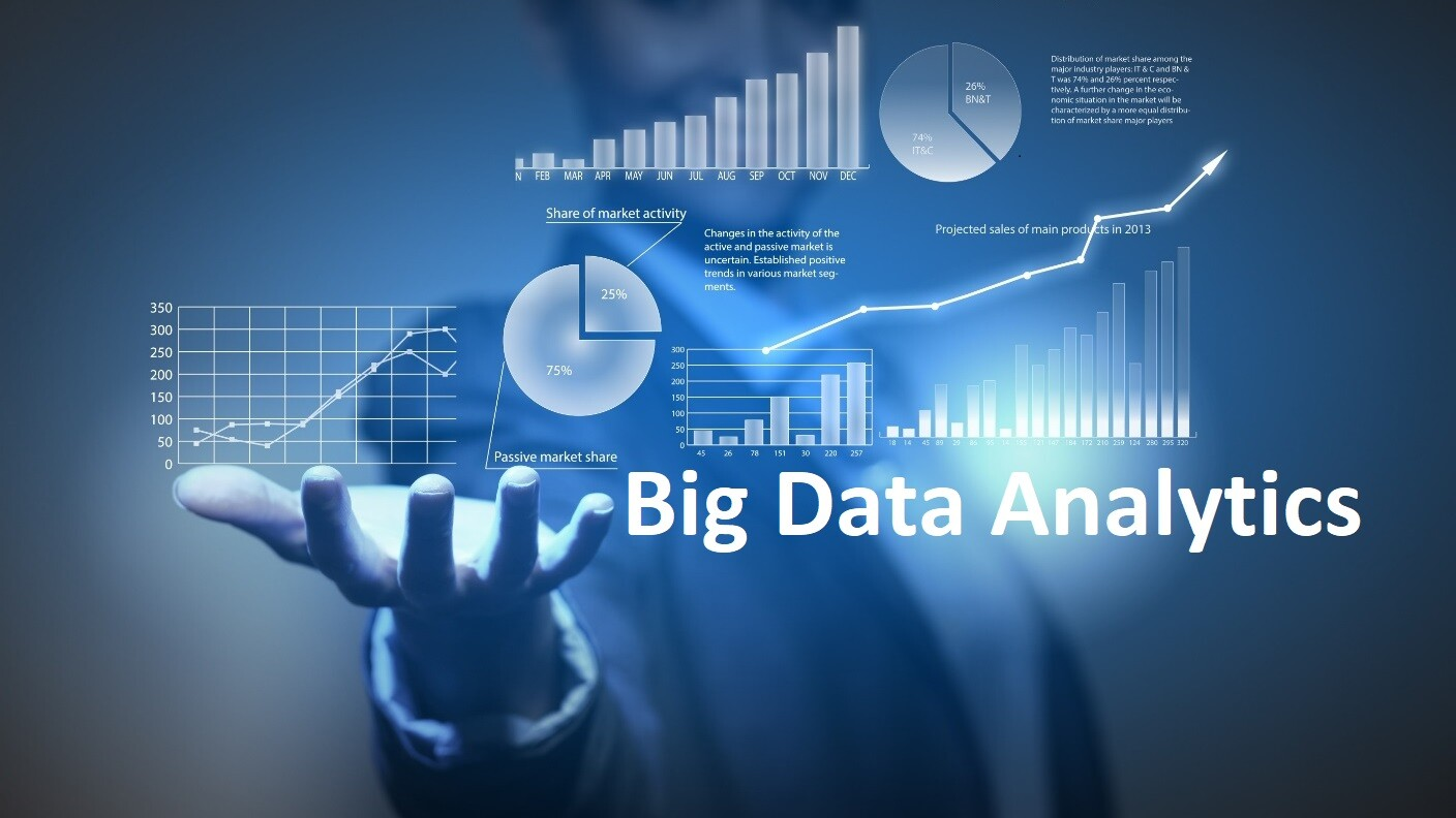 How Big Data Analytics Solving Product Promotion Issues