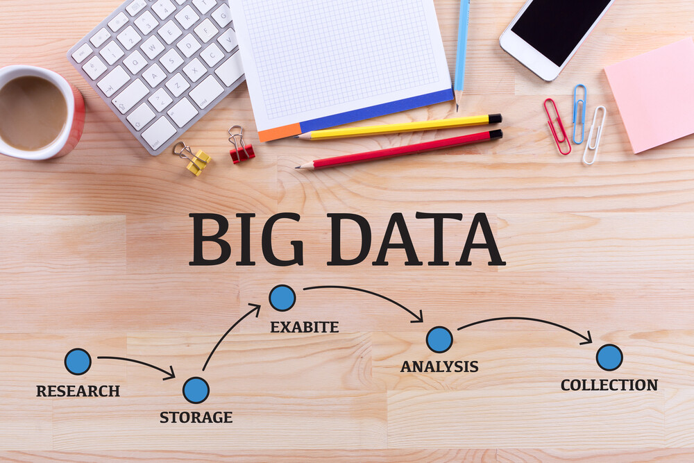 big data will change businesses in 2018
