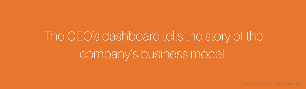 CEO Dashboard Shows the Business Model