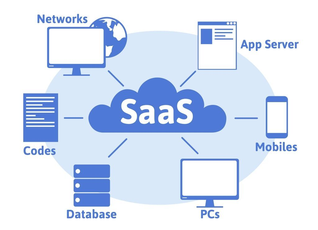 big data helping SaaS startups