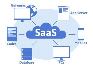 Optimizing SaaS Pricing Strategy Based On Data Analysis