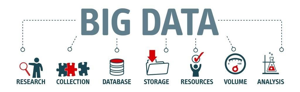 collecting big data