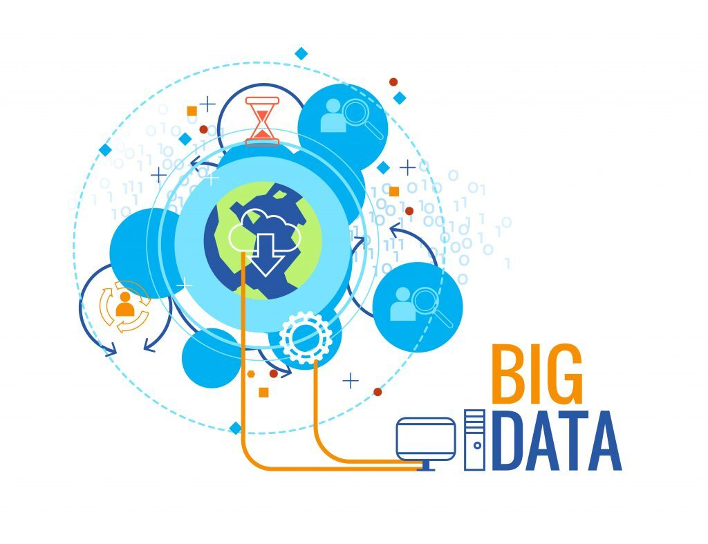 big data business intelligence