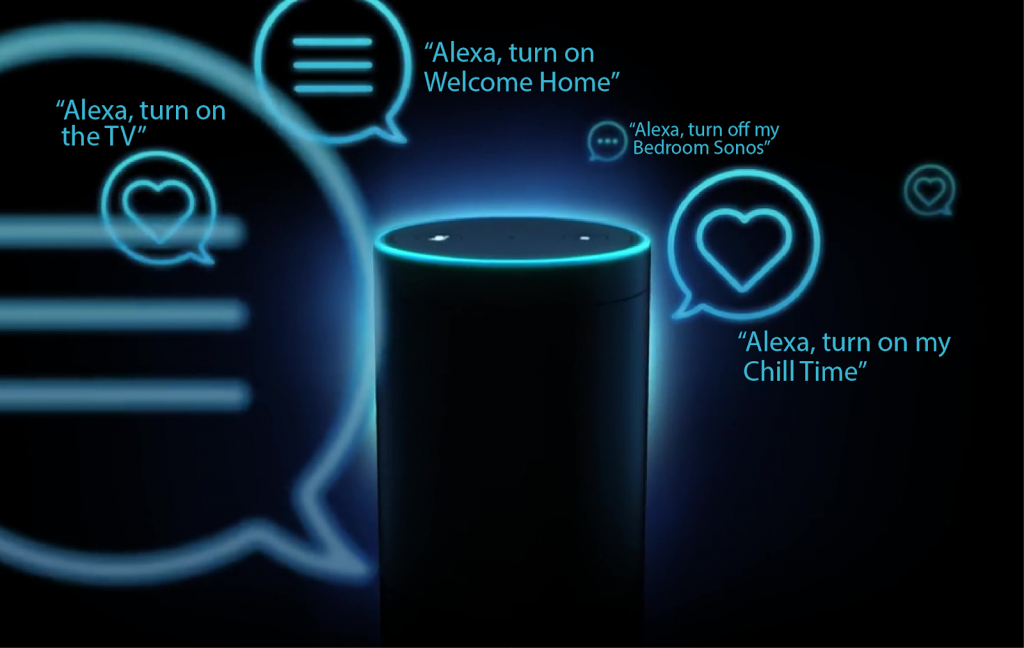 Alexa By Amazon