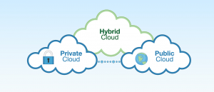 The Benefits Of The Hybrid Cloud For Entrepreneurs