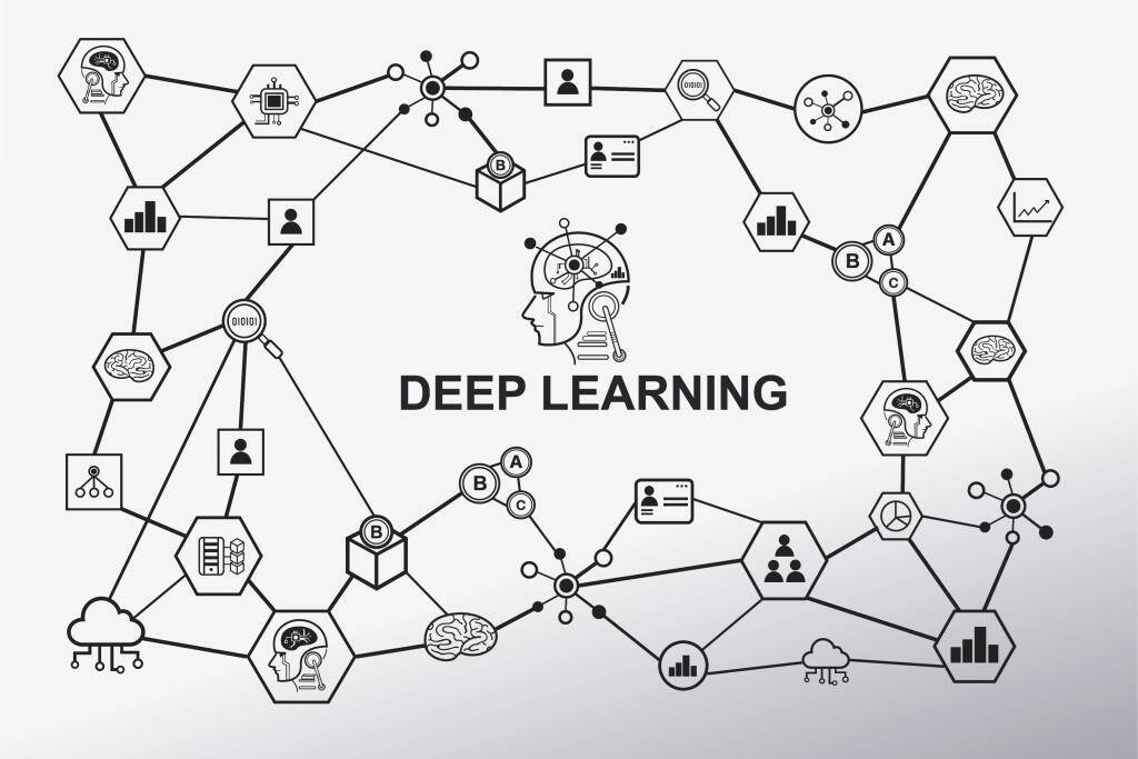 deep learning and social traders