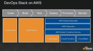 devops stack on aws