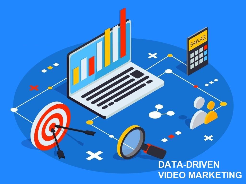 data-driven video marketing