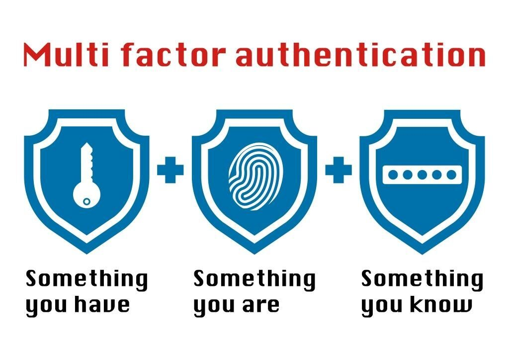 multi-factor authentication solution