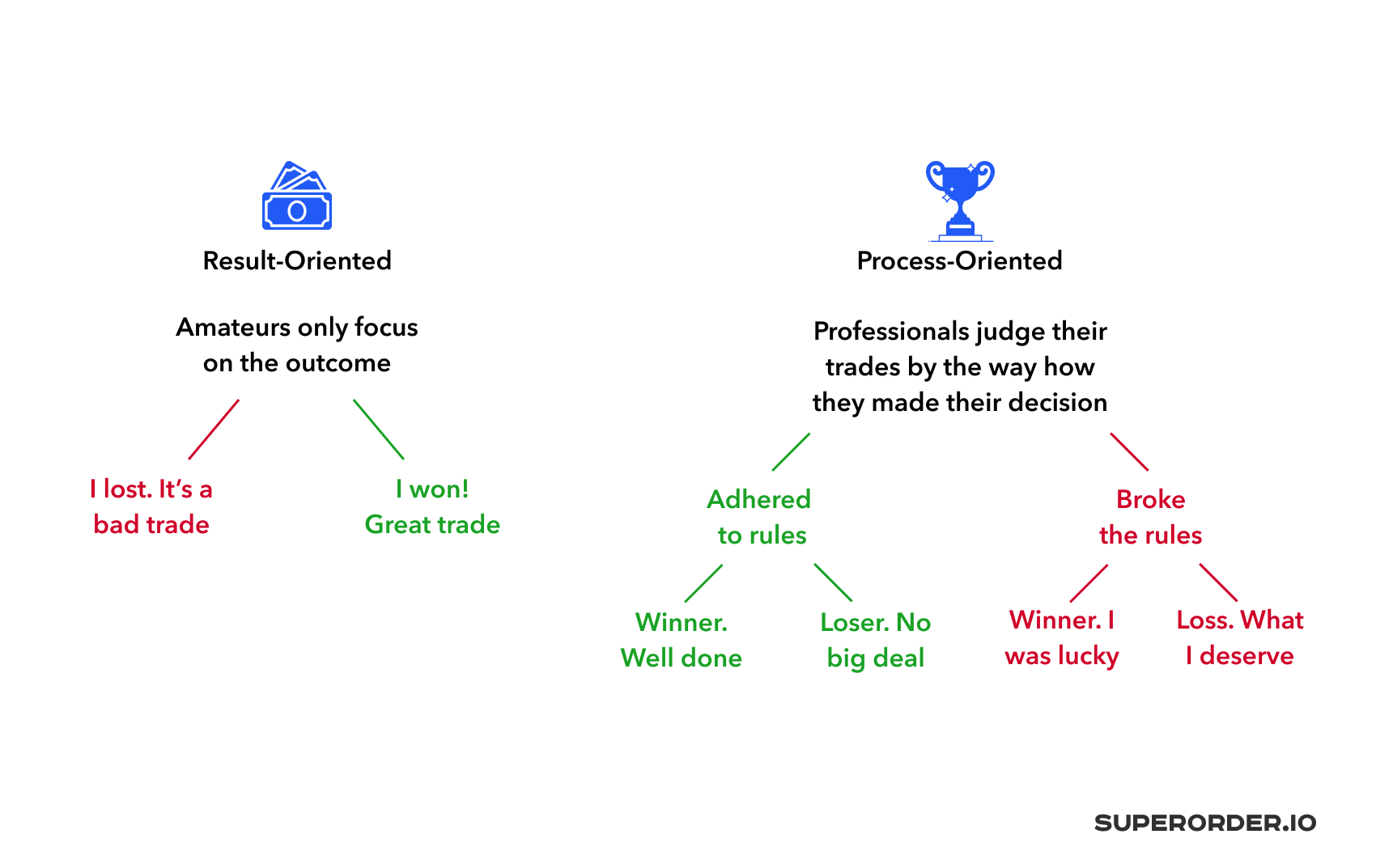 The 6 Biggest Problems Of Professional Crypto Traders