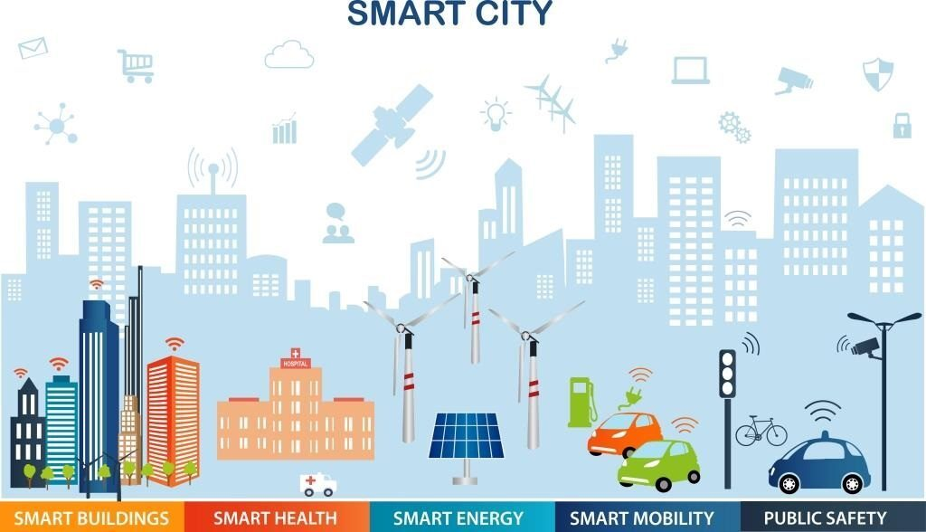 smart city, data and energy