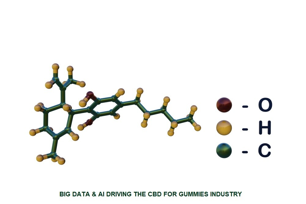 big data and AI helping CBD industry