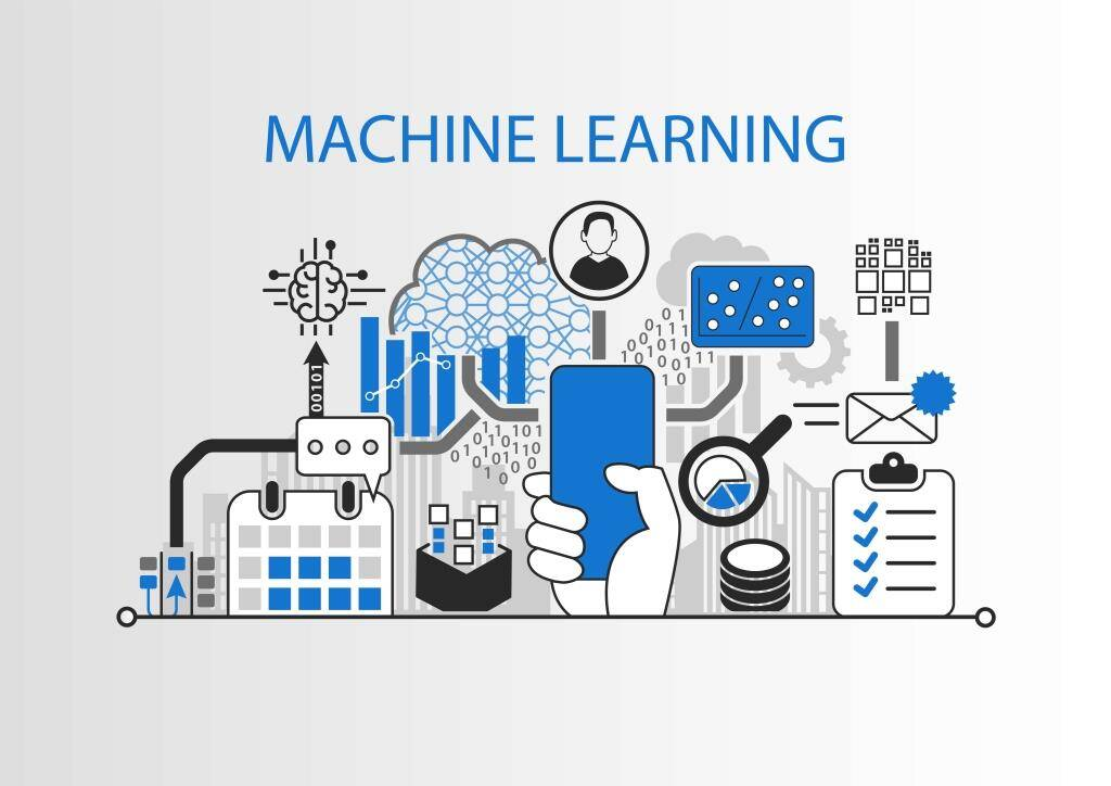 machine learning and contract management
