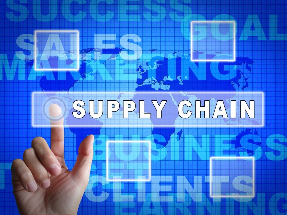 AI usage in supply chain