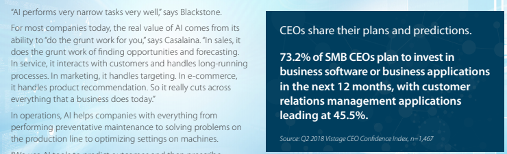 1,467 CEOs of small and mid-sized businesses (SMBs) found that out of all the current technologies, AI has had the maximum impact on their business